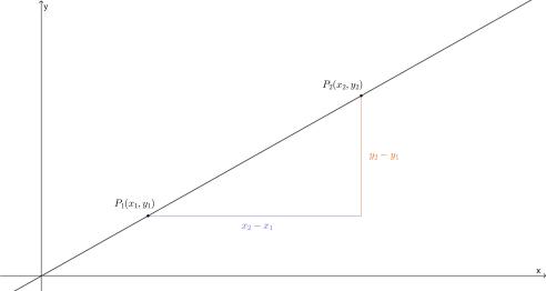 Pendenza retta (2).png
