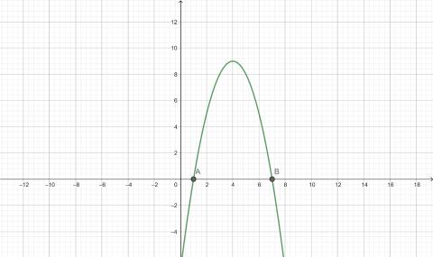 intersezione parabola
