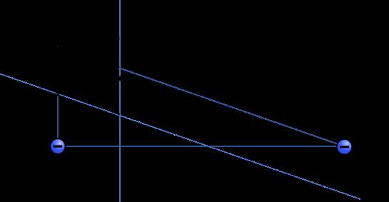 cariche a e b e reale lunghezza vettori